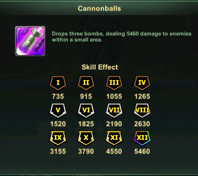 Cannonballs Details Graphic