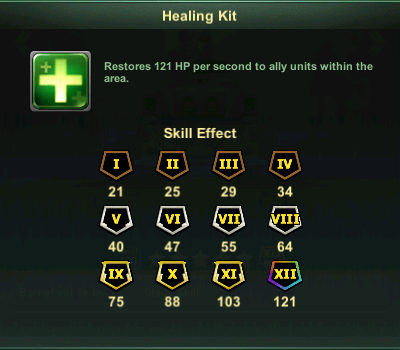 Healing Kit Details Graphic