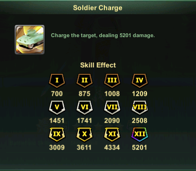 Soldier Charge Details Graphic